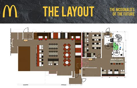 layout strategy for mcdonalds this new mcdonald s is going to have all you can eat fries