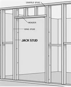 what is a jack stud