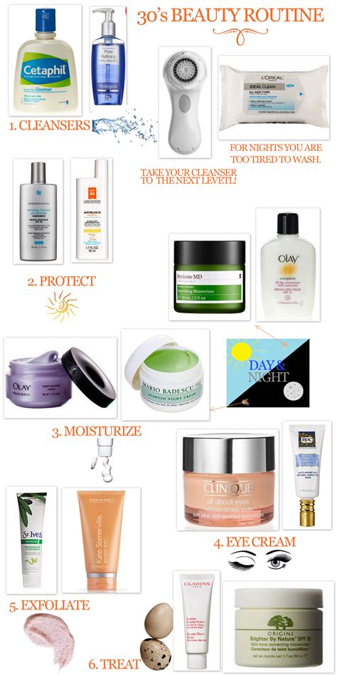 My Skin Care Routine February 2007 by 30 S Skincare House Of House Of