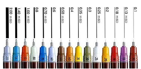 Drawing Markers by Products Craft Materials Stationery Office