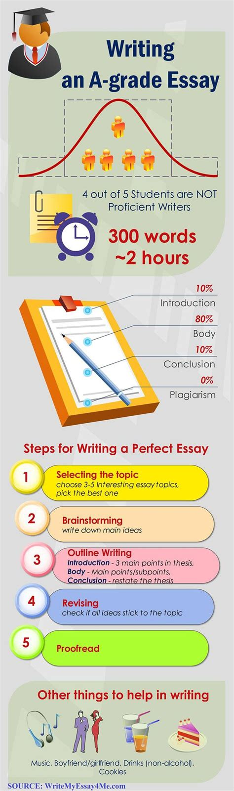 College Application Essay Writing Workshop 25 study infographs with tips and tricks to help you get