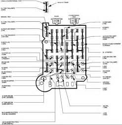wiring diagram blazer s10 1994 aux like rear defog etc