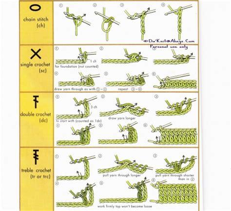 printable directions crochet stitches basic stitch instructions