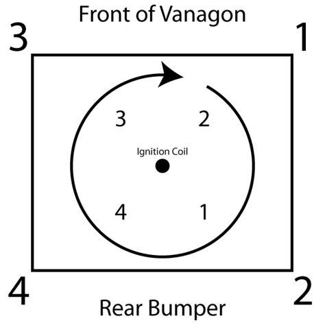 vanagon firing order wiring diagrams repair wiring scheme
