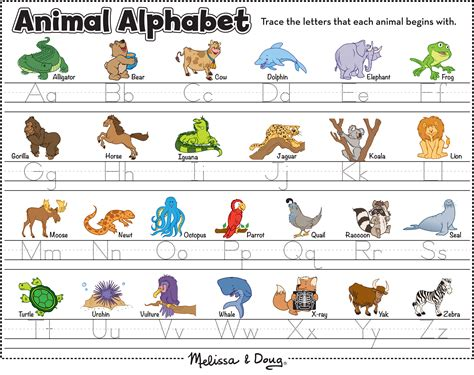 learn the alphabet learn abc with animal pictures teach your child to recognize the letters of the alphabet abcd for books this animal alphabet printable from doug