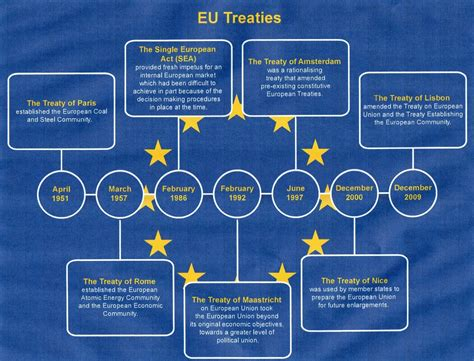 treaties of the european union spectator if sovereignty is in dna of snp why surrender
