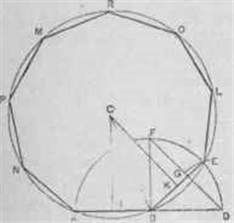 How To Draw A Nonagon Step By Step With Pictures construction of regular polygons by use of compasses and