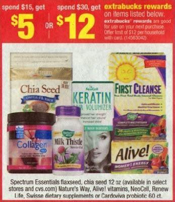 Detox Supplements Cvs by New Swisse Wellness Coupon Free Liver Detox