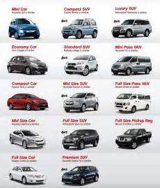 National Car Rental Vs Avis National Intermediate Cars Pictures To Pin On