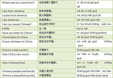 What Calendar Do They Use In China Learn Country Names In Learning