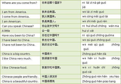 country names in learn country names in learning