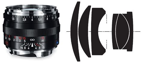 Sony Lens E 24mm F 1 8 Za sony carl zeiss sonnar t fe 55 mm f 1 8 za review