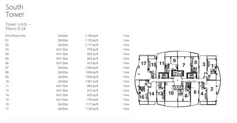 brickell on the river south floor plans brickell on the river luxury condo for sale rent floor