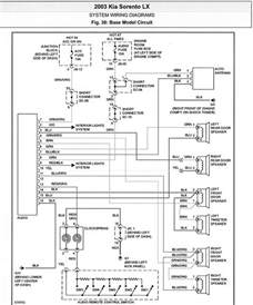 wiring harness diagram 2005 kia sorento wiring diagrams