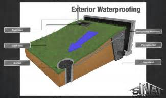 basement waterproofing supplies exterior waterproofing 01 los angeles foundation