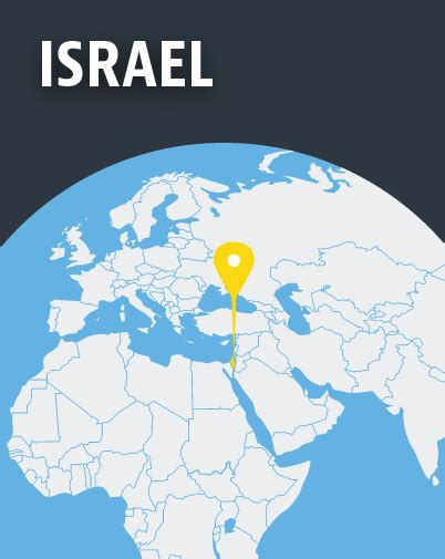 messianic churches in israel