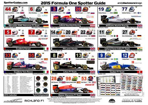 2015 formula one spotter guide spotter guides