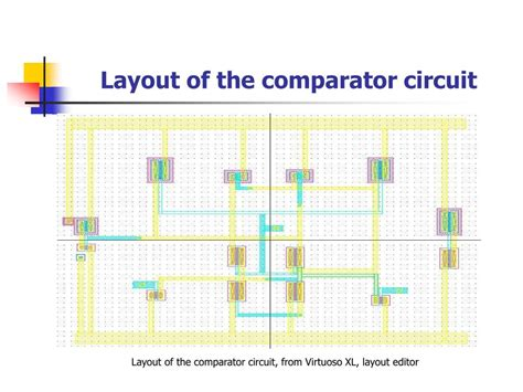 virtuoso layout xl ppt electromigration analysis for mttf calculations