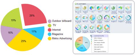 Survey Result Reporting Charts Customizable Templates Free Download Survey Chart Template