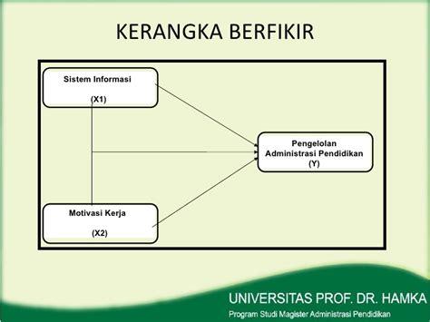 kerangka pemikiran tesis adalah proposal tesis penelitian kualitatif manajemen pendidikan