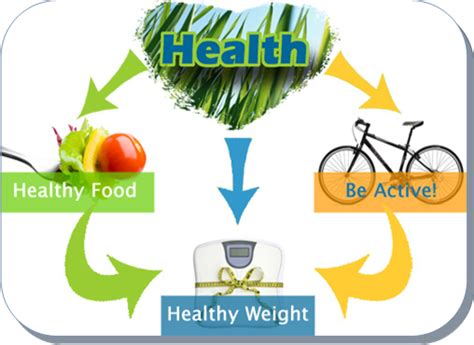 heartful habits natural health and wellness healthy habits healthy start cooperative extension