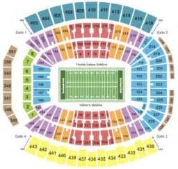 Jacksonville Jaguar Seating Chart Jacksonville Municipal Stadium Tickets Jacksonville