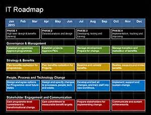 It Strategy Template by Complete It Roadmap Template 1 Year Strategy