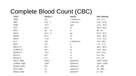 sle cbc report complete blood count normal ranges 28 images normal