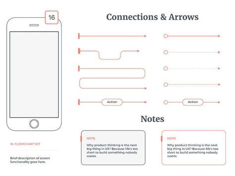 free flowchart app flowchart kit free sketch app resources