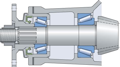 thrust bearing housing design thrust bearing diagram thrust free engine image for user