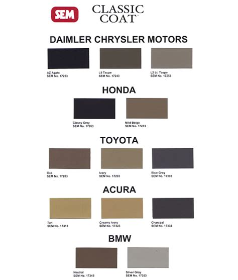ford sem interior paint color chart car interior design