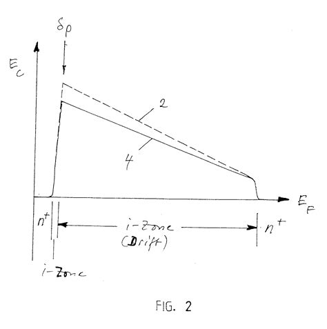 what is baritt diode patent ep0593982b1 si sige baritt diode patents