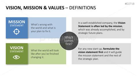 Collection of powerpoint templates vision statement choice image powerpoint templates vision statement choice image toneelgroepblik Gallery