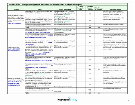 post implementation plan template 8 post implementation plan template yrptt templatesz234