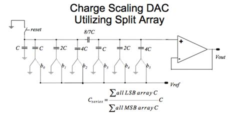 output capacitor function capacitor help me find dac output function electrical engineering stack exchange