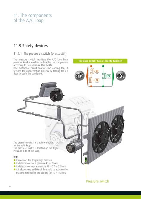 Complete Fan Systems Valeo Service Valeo Air Conditioning Ac System Thermal Comfort Loop