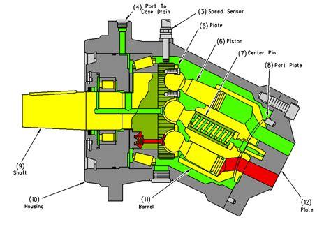 2007 jeepmander manual 02 mercury grand marquis fuse box diagram car repair