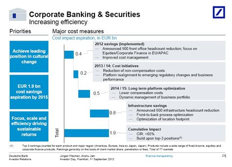 deutsche bank banking and this is where deutsche bank will be hiring and firing