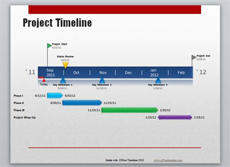 Office Timeline For Powerpoint Free Microsoft Timeline Template