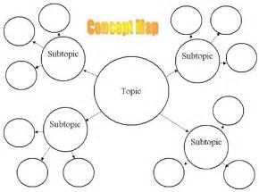 Graphic Organizers Template Word by 9 Best Images Of Web Graphic Organizer Idea Web