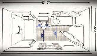 Bathroom Layout Ideas bathroom layout ideas for a beauteous bathroom remodel ideas of your