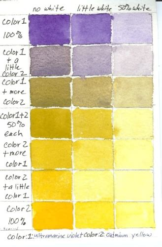 printable paint mixing chart