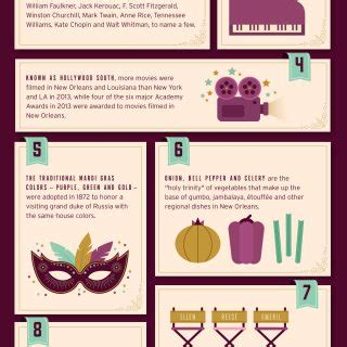 10 facts about new year infographic lemon food drink infographics lemonly infographics