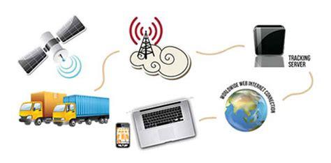 Murah Solution C1 Mesin Absensi Finger Print Absen mesin absen finger print makassar solution gps tracker