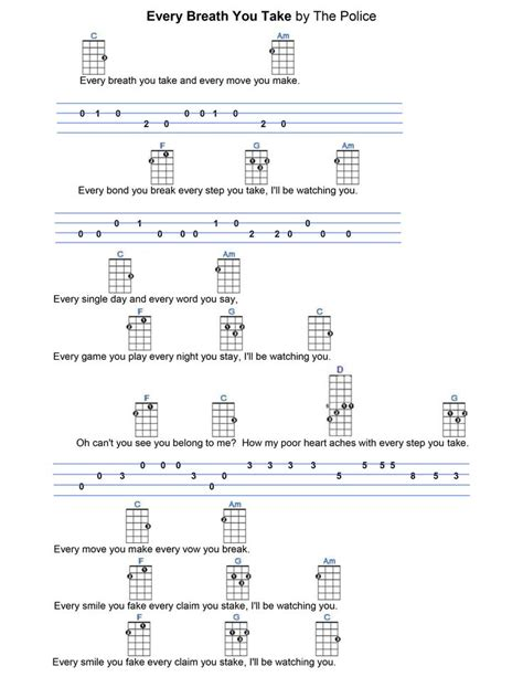 Every Single Guitar Chord
