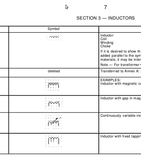 inductor block diagram inductor symbol visio 28 images rf block diagrams stencils shapes for visio v2 rf cafe how
