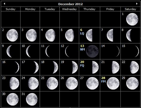 moon phases 2015 calendar uk moon phases december 2015 calendar template 2016