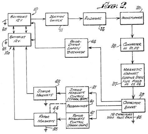 block diagram of generator block diagram of diesel generator powerking co