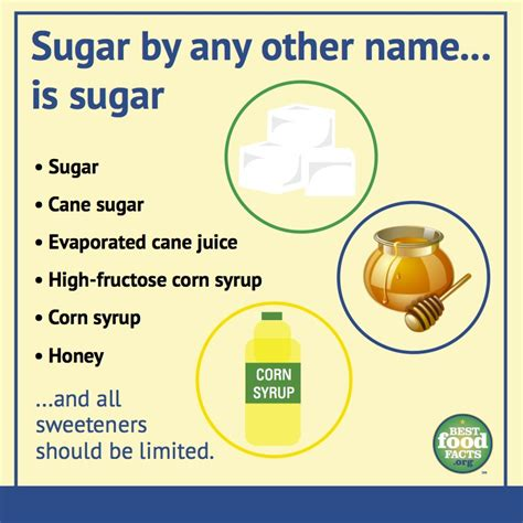 the skinny on evaporated cane sugar science of skinny is real cane sugar healthier than other sweeteners