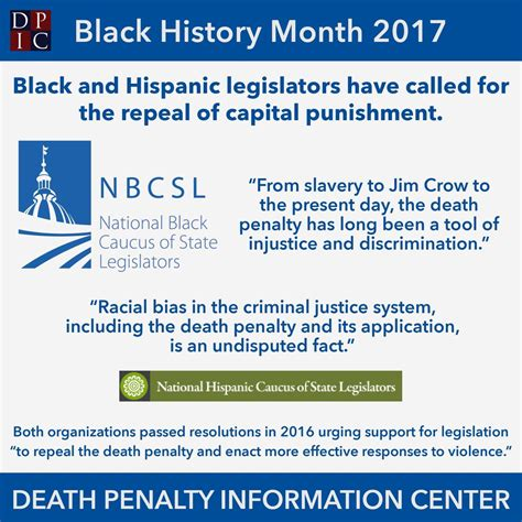 gender discrimination in the us death penalty system 2017 black history month infographic series death